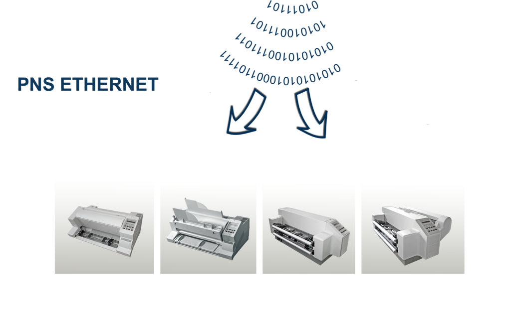 Printer Network Solution